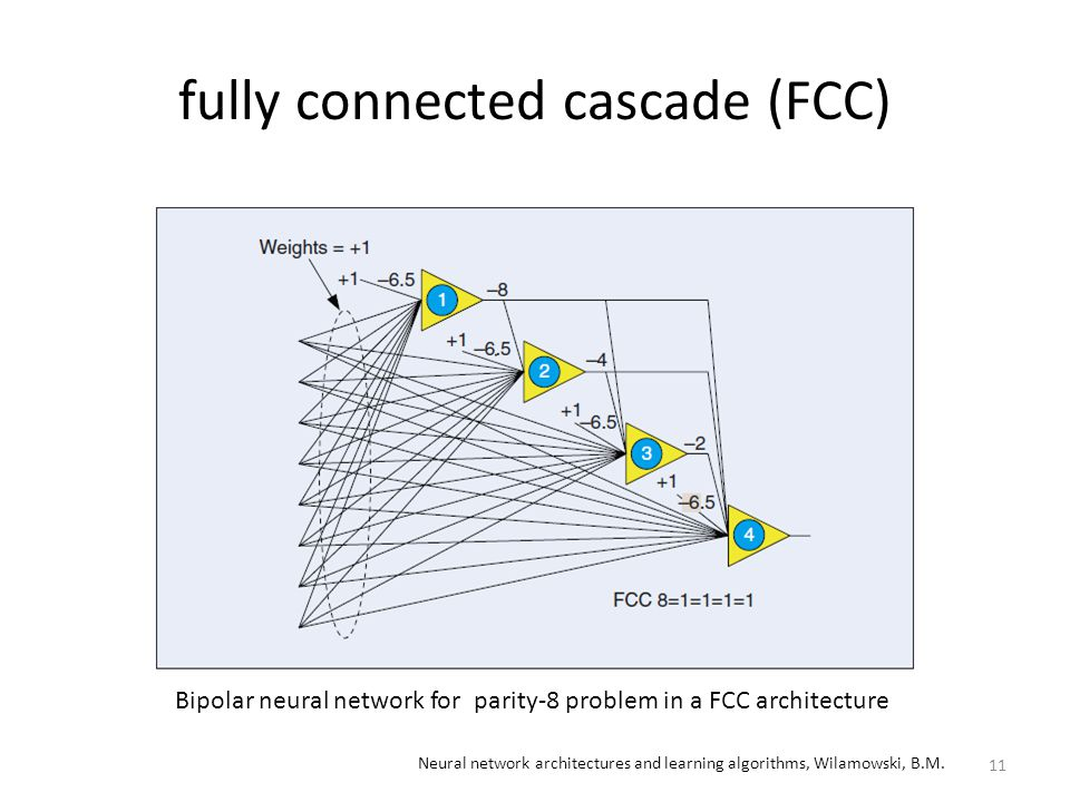 fully connected cascade (FCC) 11 Neural network architectures and learning algorithms, Wilamowski, B.M.