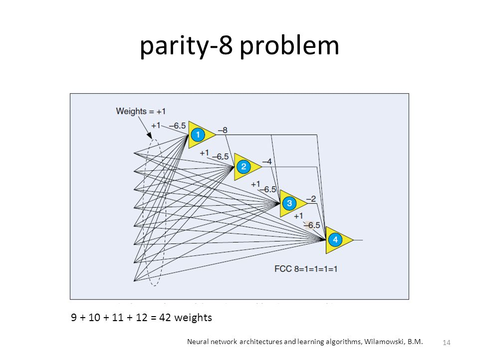 parity-8 problem 9 + 10 + 11 + 12 = 42 weights 14 Neural network architectures and learning algorithms, Wilamowski, B.M.