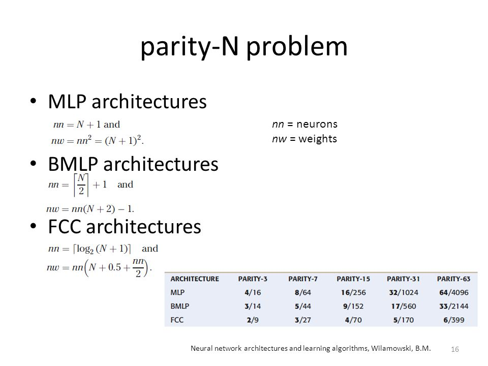 parity-N problem MLP architectures BMLP architectures FCC architectures nn = neurons nw = weights 16 Neural network architectures and learning algorithms, Wilamowski, B.M.