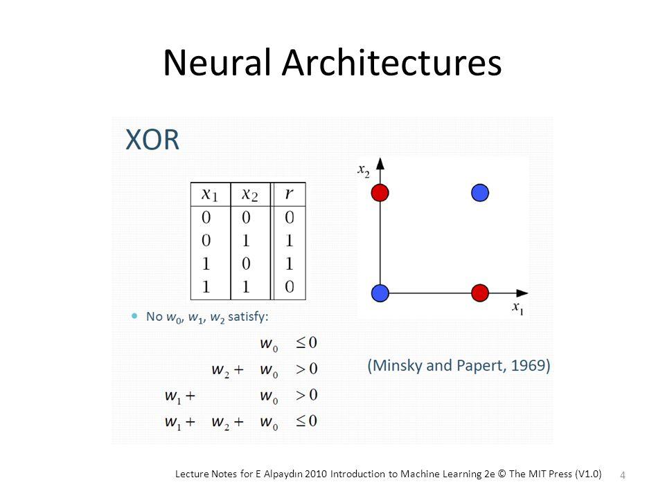 parity-17 problem MLP architecture needs 18 neurons BMLP architecture with connections across hidden layers needs 9 neurons FCC architecture needs only 5 neurons 15