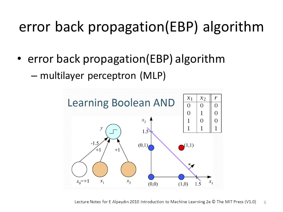 multilayer perceptron (MLP) 7 Neural network architectures and learning algorithms, Wilamowski, B.M.
