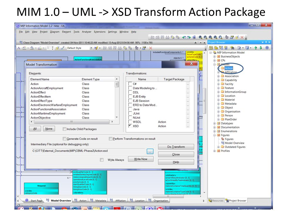 MIM 1.0 – UML -> XSD Transform Action Package
