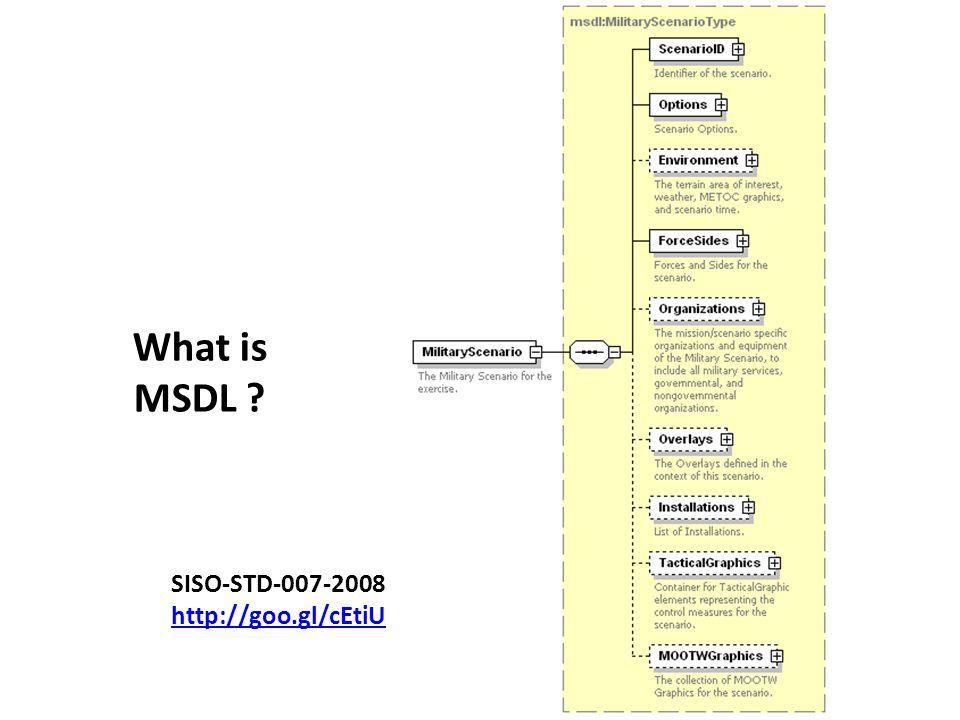 MIM 1.0 – Action.xsd (auto-generated)