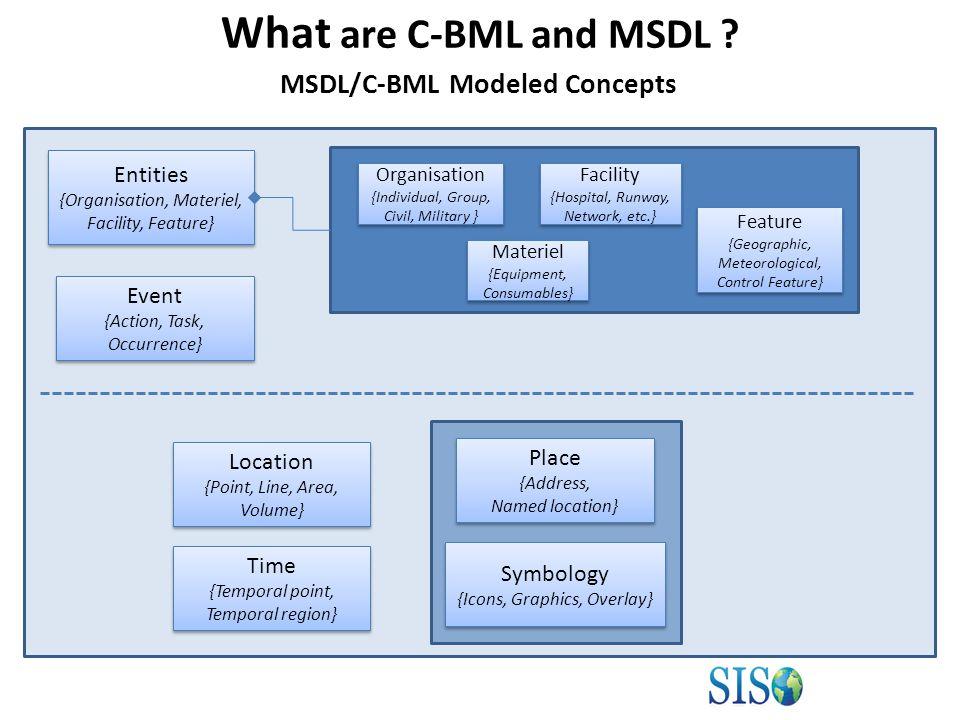 MSDL/C-BML Core Model Generation Procedure C2IEDM JC3IEDM MIM 1.0 MIM 1.1 MSDL/C-BML Core Model Description V1.0 MSDL/C-BML Core Model Description V1.1 MSDL/C-BML Core Model Description V2.0 MIP CP TOOL MIM 2.0 MSDL CBML Core Model MSDL/C-BML Core Schemas V1.1 UML Transform MSDL/C-BML XSD Schema Naming and Design Rules C-BML/MSDL Core Model V1.1