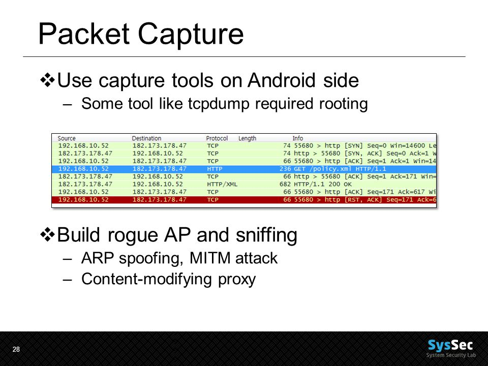 28 Packet Capture  Use capture tools on Android side –Some tool like tcpdump required rooting  Build rogue AP and sniffing –ARP spoofing, MITM attack –Content-modifying proxy