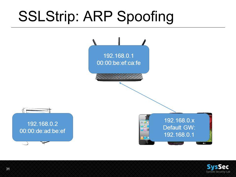 31 SSLStrip: ARP Spoofing 192.168.0.1 00:00:be:ef:ca:fe 192.168.0.2 00:00:de:ad:be:ef 192.168.0.x Default GW: 192.168.0.1