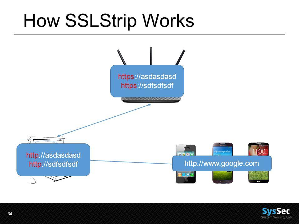 34 How SSLStrip Works http://www.google.com https://asdasdasd https://sdfsdfsdf http://asdasdasd http://sdfsdfsdf