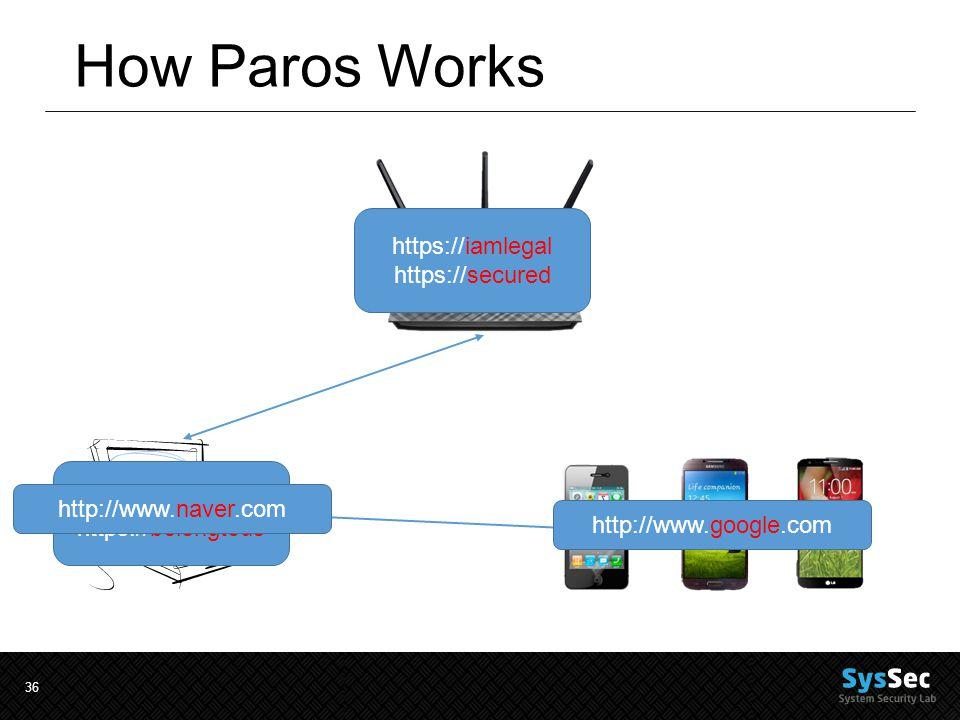 36 How Paros Works http://www.google.com https://iamlegal https://secured https://allyourbase https://belongtous http://www.naver.com