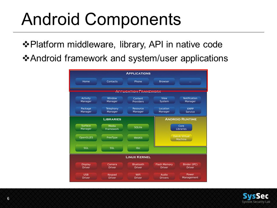 6 Android Components  Platform middleware, library, API in native code  Android framework and system/user applications