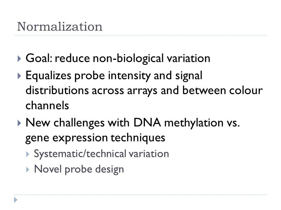 Normalization for Illumina 450K  Problem: 2-type probe design Infinium I Probe 2 different probes per CpG Infinium II Probe Single base extension at CpG Maksimovic et al.