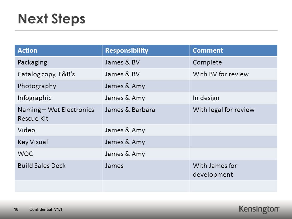 18 Confidential V1.1 Next Steps ActionResponsibilityComment PackagingJames & BVComplete Catalog copy, F&B'sJames & BVWith BV for review PhotographyJam