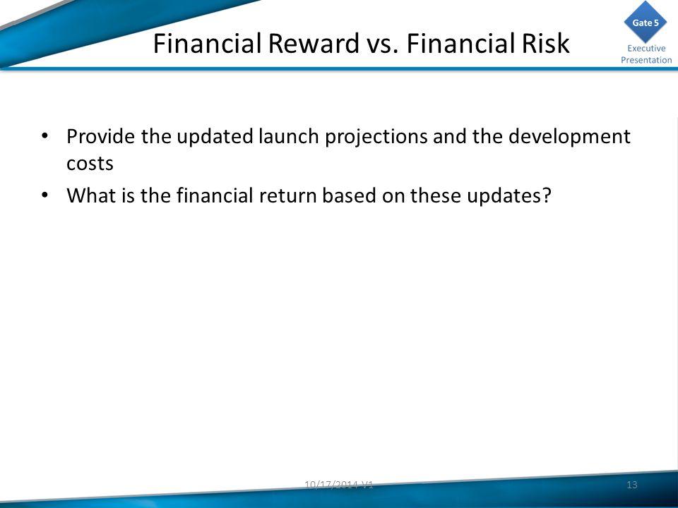 Financial Reward vs.