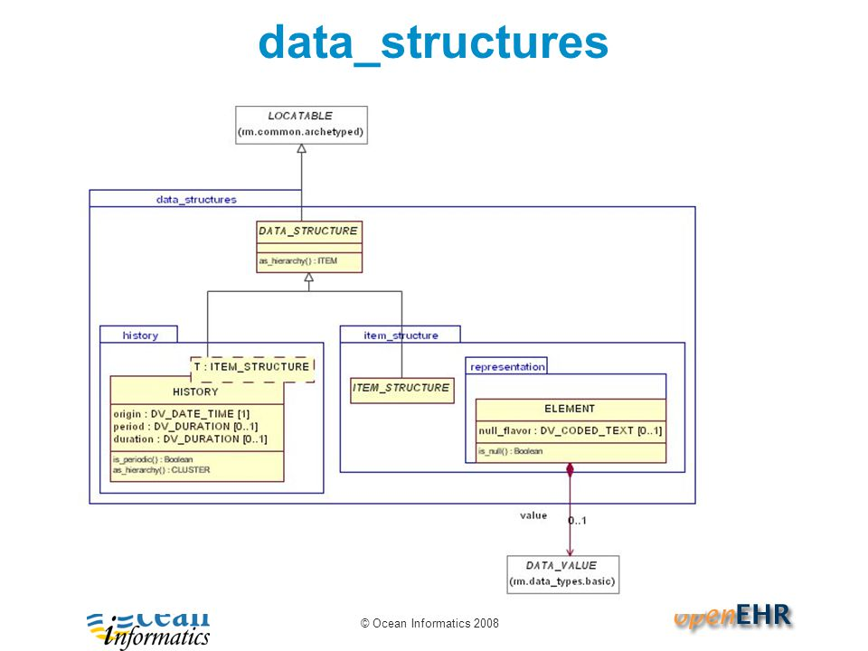 © Ocean Informatics 2008 data_structures