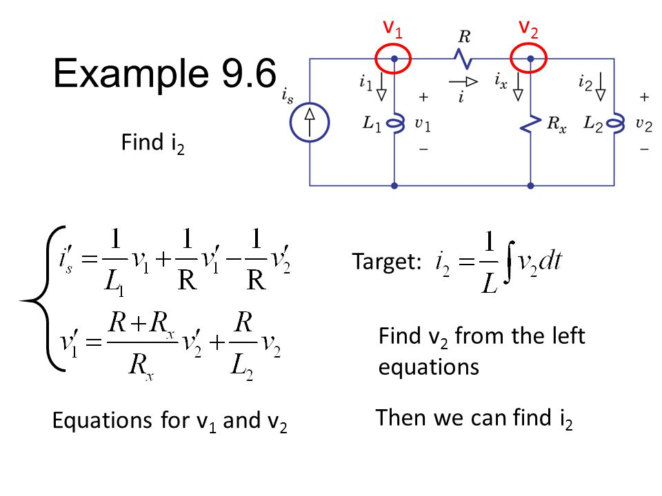 Example 9.6 Find i 2 v1v1 v2v2 Target: Equations for v 1 and v 2 Find v 2 from the left equations Then we can find i 2