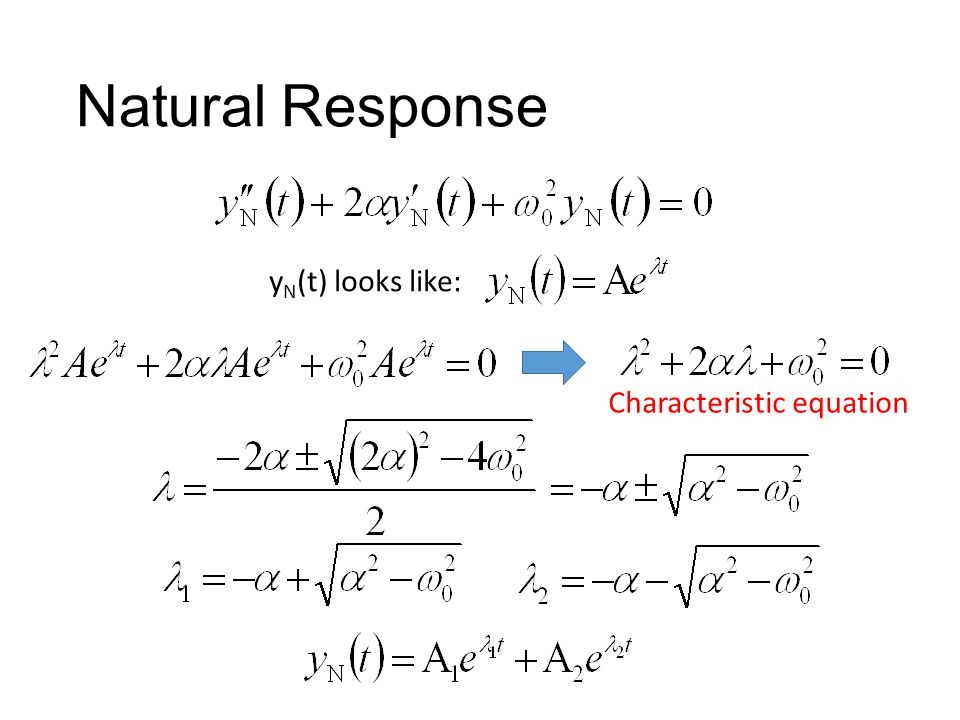 Natural Response y N (t) looks like: Characteristic equation