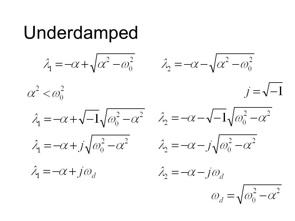 Underdamped