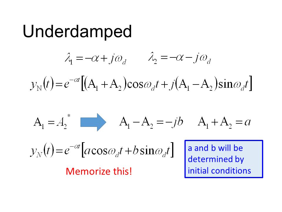 Underdamped a and b will be determined by initial conditions Memorize this!