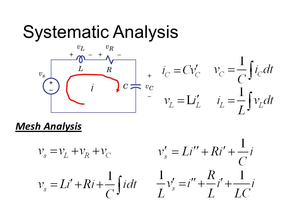 Systematic Analysis Mesh Analysis
