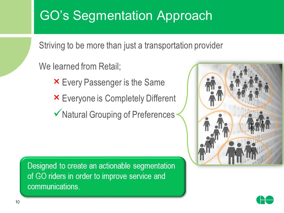 10 GO's Segmentation Approach Striving to be more than just a transportation provider We learned from Retail; × Every Passenger is the Same × Everyone