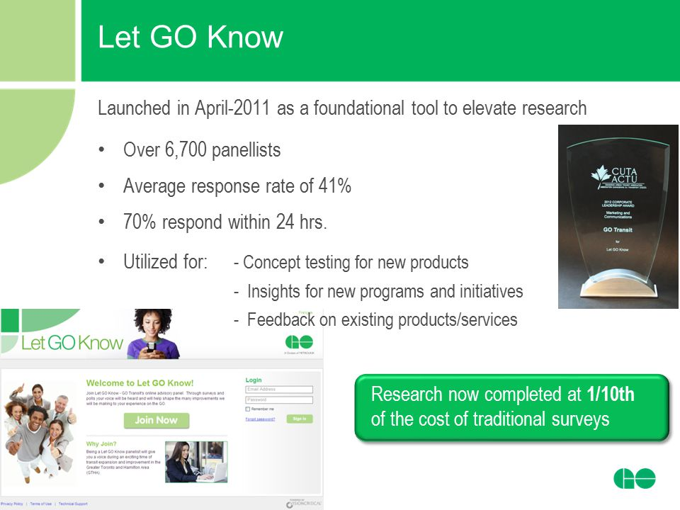6 Let GO Know Launched in April-2011 as a foundational tool to elevate research Over 6,700 panellists Average response rate of 41% 70% respond within
