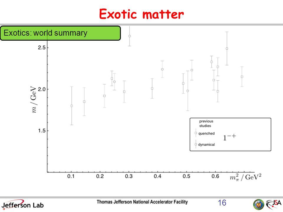 Exotic matter Exotics: world summary 16