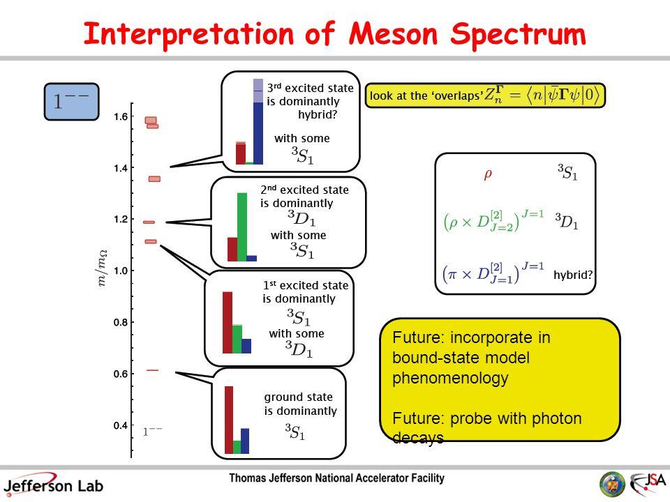 Interpretation of Meson Spectrum Future: incorporate in bound-state model phenomenology Future: probe with photon decays