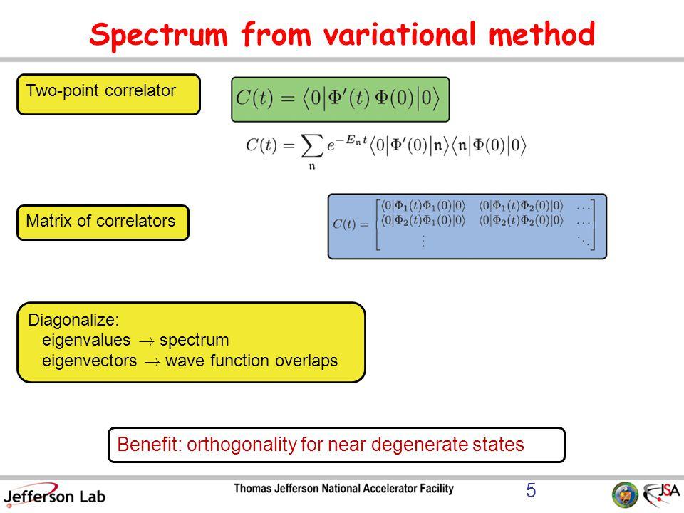 Spectrum from variational method Matrix of correlators Diagonalize: eigenvalues .