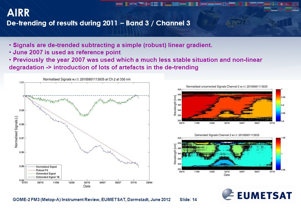 GOME-2 FM3 (Metop-A) Instrument Review, EUMETSAT, Darmstadt, June 2012 Slide: 14 AIRR De-trending of results during 2011 – Band 3 / Channel 3 Signals are de-trended subtracting a simple (robust) linear gradient.
