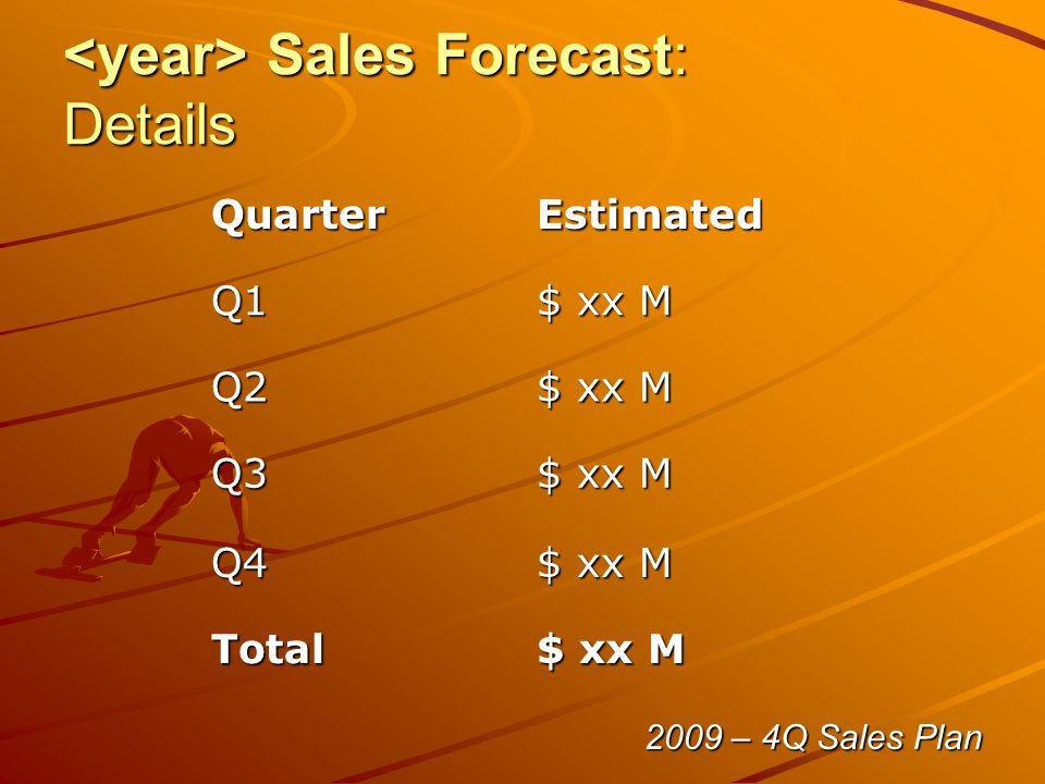 Sales Forecast: Details Sales Forecast: Details QuarterEstimated Q1 $ xx M Q2 Q3 Q4 Total 2009 – 4Q Sales Plan