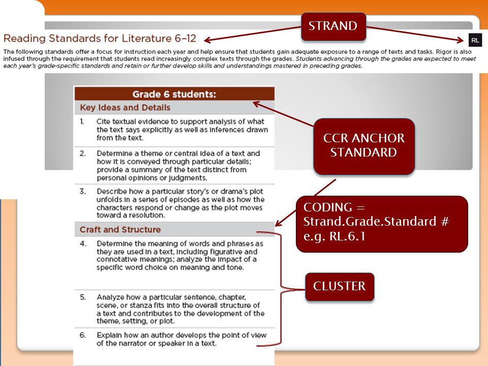 CLUSTER CCR ANCHOR STANDARD CODING = Strand.Grade.Standard # e.g. RL.6.1 STRAND