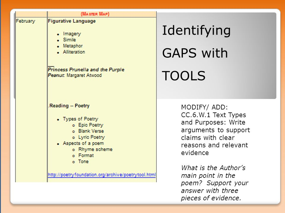 Identifying GAPS with TOOLS MODIFY/ ADD: CC.6.W.1 Text Types and Purposes: Write arguments to support claims with clear reasons and relevant evidence What is the Author's main point in the poem.