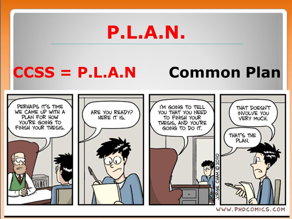 P.L.A.N. National Pathway for Common Core Standards Implementation CCSS = P.L.A.N Common Plan