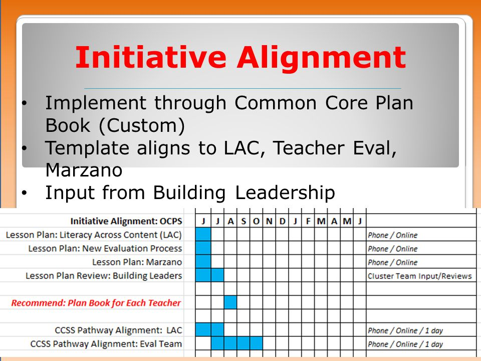 Initiative Alignment Implement through Common Core Plan Book (Custom) Template aligns to LAC, Teacher Eval, Marzano Input from Building Leadership