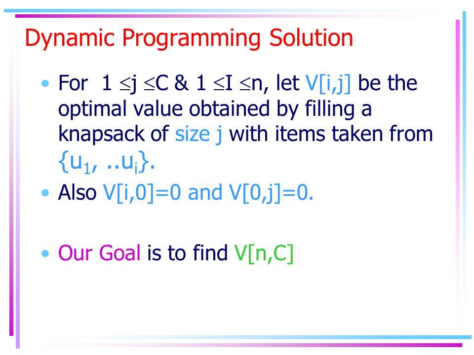 Dynamic Programming Solution For 1  j  C & 1  I  n, let V[i,j] be the optimal value obtained by filling a knapsack of size j with items taken from {u 1,..u i }.