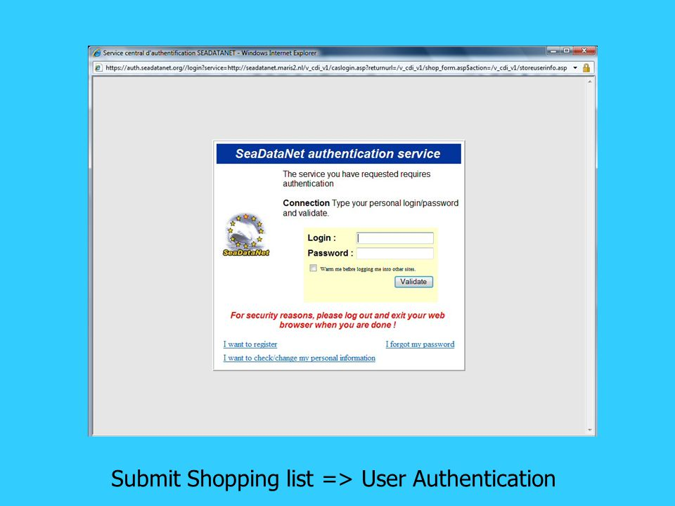 Submit Shopping list => User Authentication