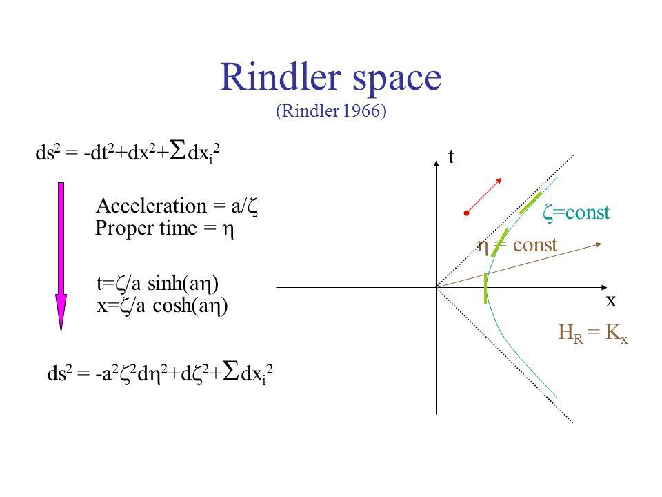 Rindler space (Rindler 1966) ds 2 = -dt 2 +dx 2 +  dx i 2 ds 2 = -a 2  2 d  2 +d  2 +  dx i 2 t=  /a sinh(a  ) x=  /a cosh(a  ) Acceleration = a/  Proper time =  x t  = const  =const H R = K x