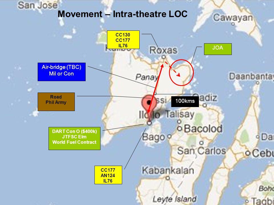 v1 5 Movement – Intra-theatre LOC DART Con O ($400k) JTFSC Elm World Fuel Contract JOA Air-bridge (TBC) Mil or Con CC130 CC177 IL76 CC177 AN124 IL76 Road Phil Army 100kms