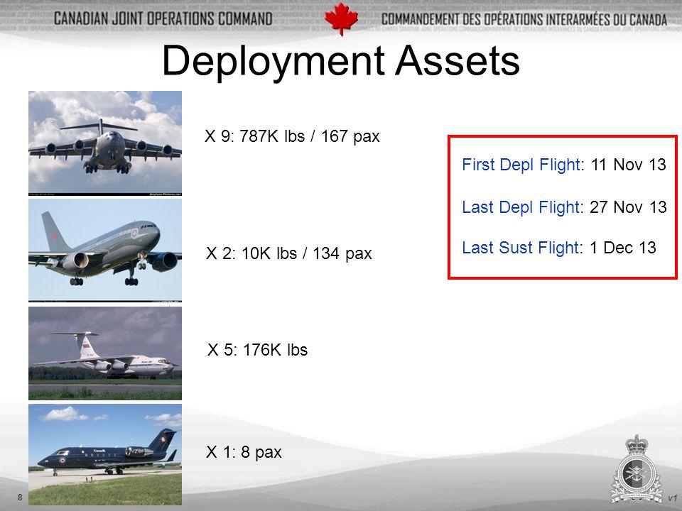 v1 8 Deployment Assets X 9: 787K lbs / 167 pax X 2: 10K lbs / 134 pax X 5: 176K lbs X 1: 8 pax First Depl Flight: 11 Nov 13 Last Depl Flight: 27 Nov 13 Last Sust Flight: 1 Dec 13