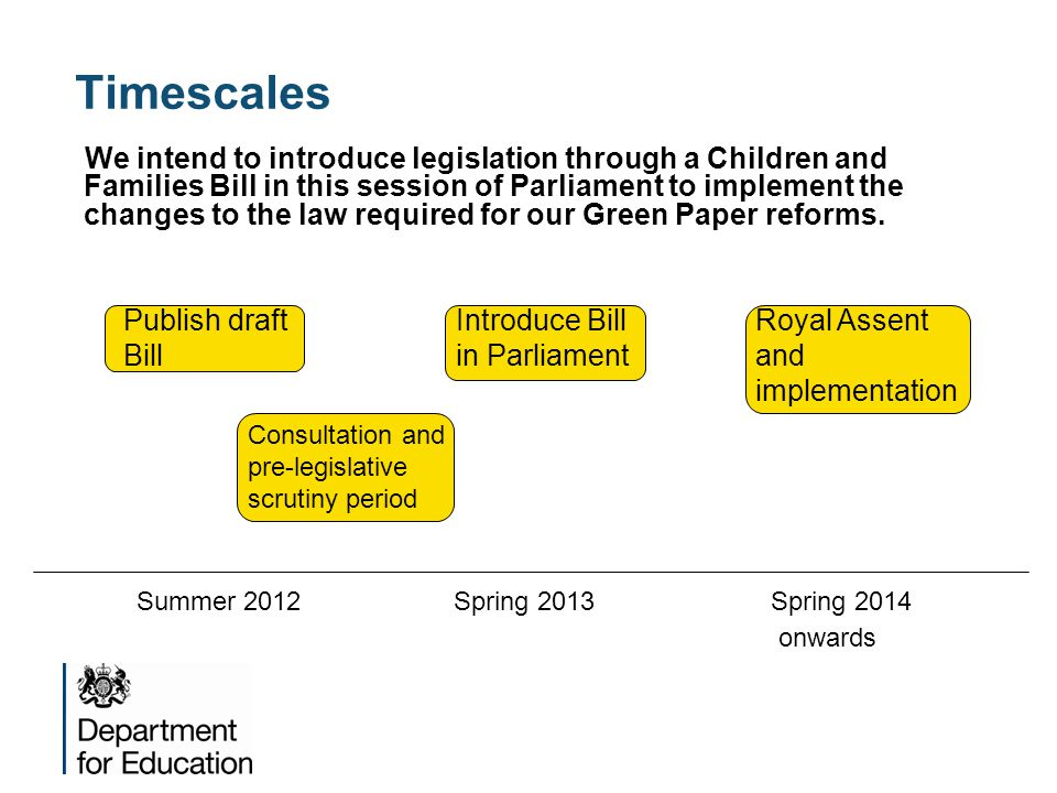 Timescales We intend to introduce legislation through a Children and Families Bill in this session of Parliament to implement the changes to the law required for our Green Paper reforms.