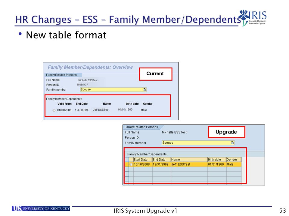 IRIS System Upgrade v153 HR Changes – ESS – Family Member/Dependents New table format