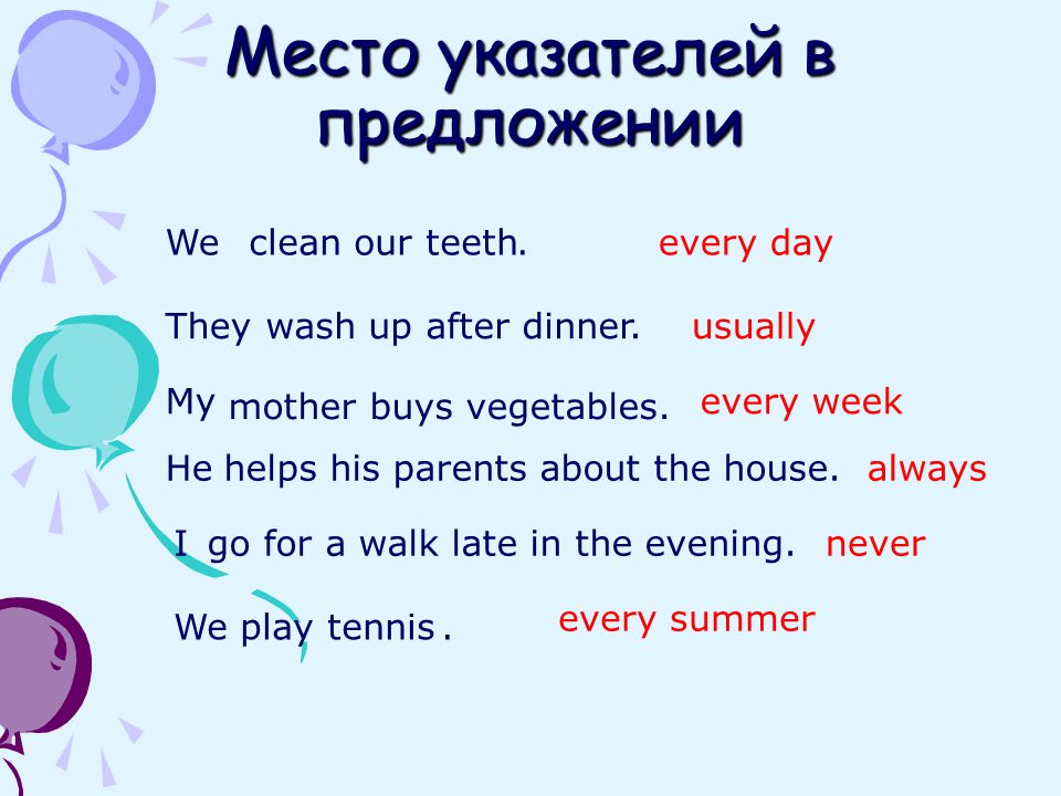 Место указателей в предложении We play tennis Weclean our teeth.every day Theywash up after dinner.usually My mother buys vegetables.