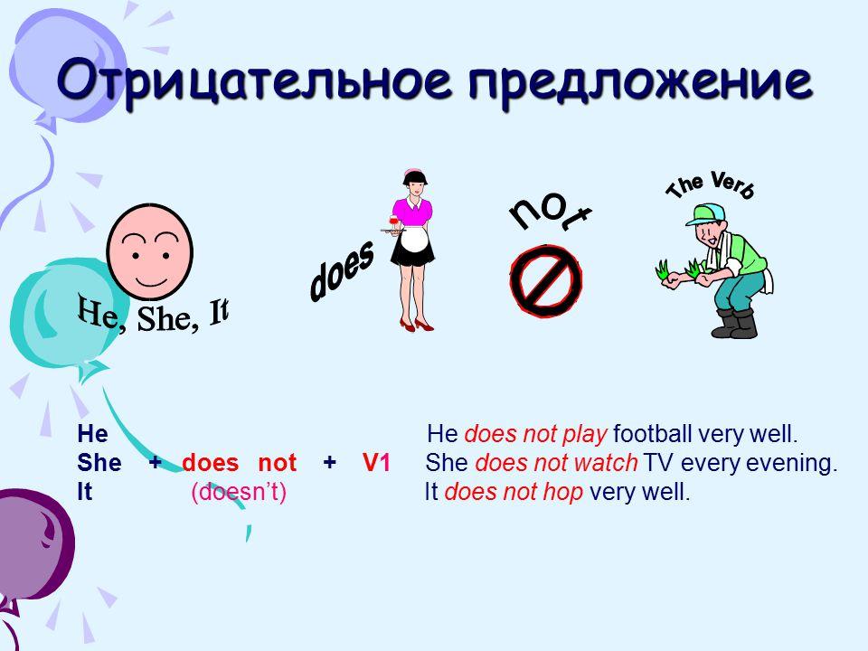 Отрицательное предложение He He does not play football very well.
