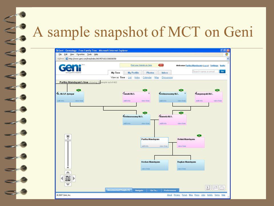 A sample snapshot of MCT on Geni