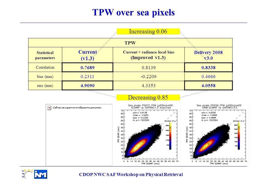 CDOP NWC SAF Workshop on Physical Retrieval TPW Statistical parameters Current (v1.3) Current + radiance local bias (Improved v1.3) Delivery 2008 v3.0 Correlation 0.76890.81390.8338 bias (mm) 0.2311-0.22090.4666 rms (mm) 4.90904.33534.0558 TPW over sea pixels Decreasing 0.85 Increasing 0.06