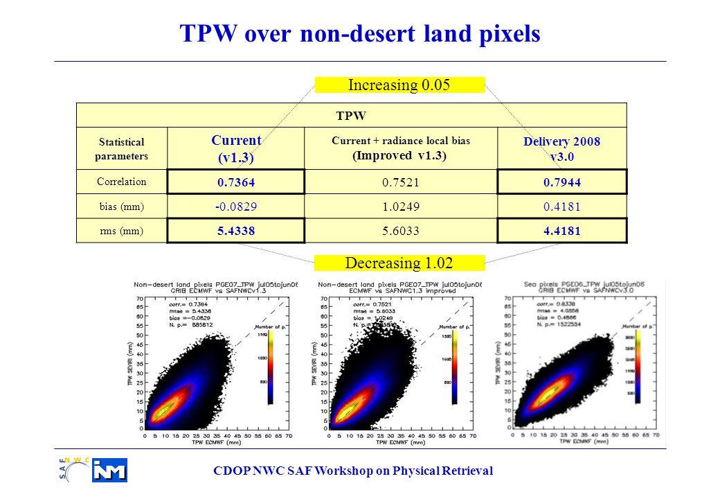 CDOP NWC SAF Workshop on Physical Retrieval TPW Statistical parameters Current (v1.3) Current + radiance local bias (Improved v1.3) Delivery 2008 v3.0 Correlation 0.73640.75210.7944 bias (mm) -0.08291.02490.4181 rms (mm) 5.43385.60334.4181 TPW over non-desert land pixels Decreasing 1.02 Increasing 0.05