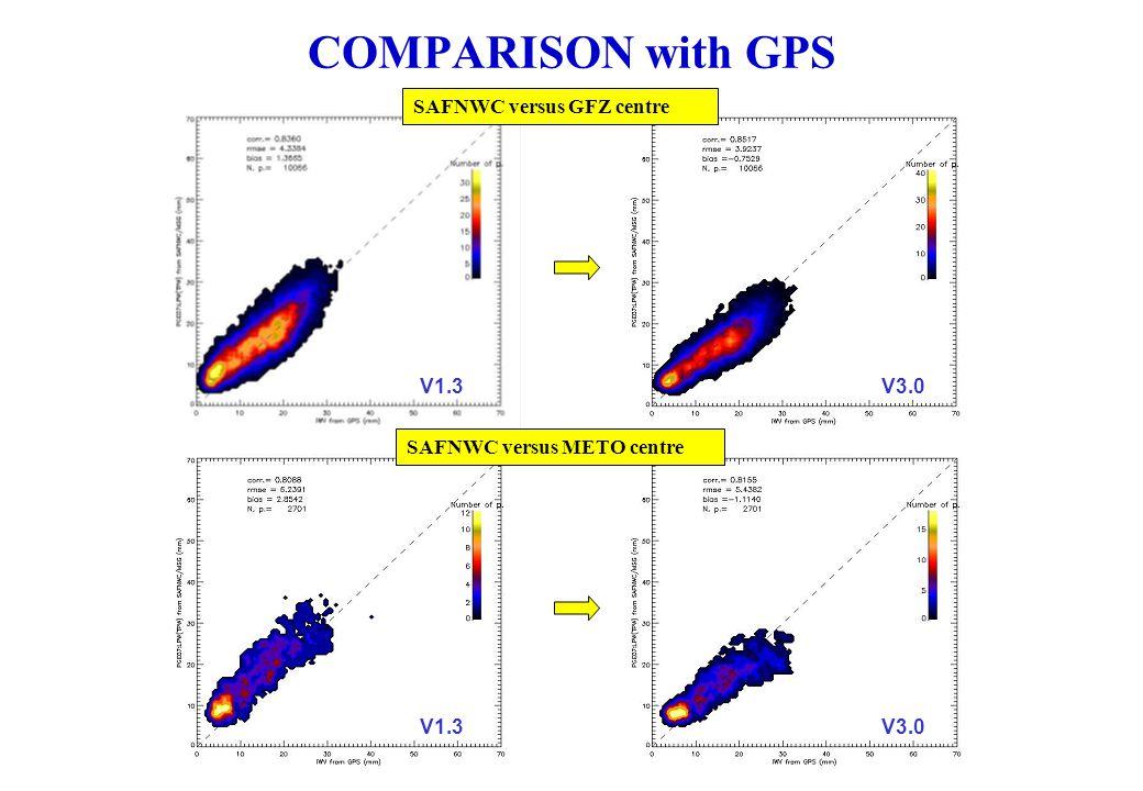 CDOP NWC SAF Workshop on Physical Retrieval COMPARISON with GPS V1.3 V3.0 SAFNWC versus GFZ centre SAFNWC versus METO centre