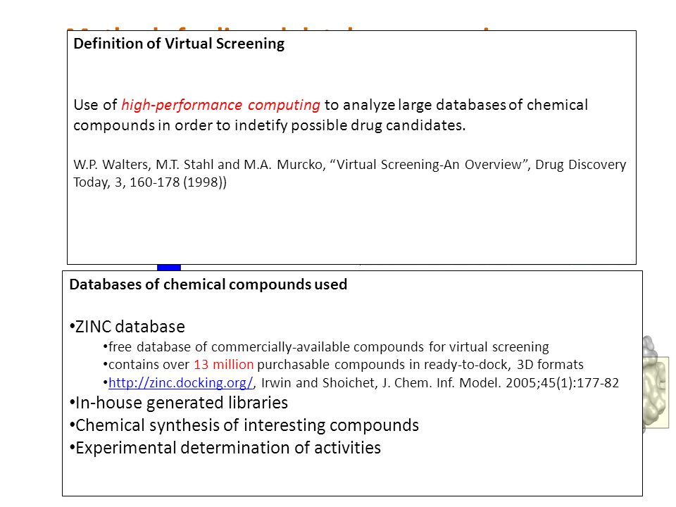 Methods for ligand database screening: Screening in laboratory: Automatized, but expensive and time-consuming Virtual Screening Search for leads As pre-stage for exp.