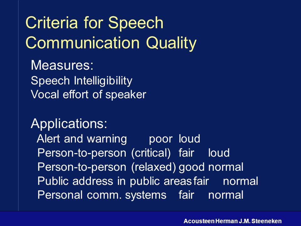 Acousteen Herman J.M. Steeneken Criteria for Speech Communication Quality Measures: Speech Intelligibility Vocal effort of speaker Applications: Alert
