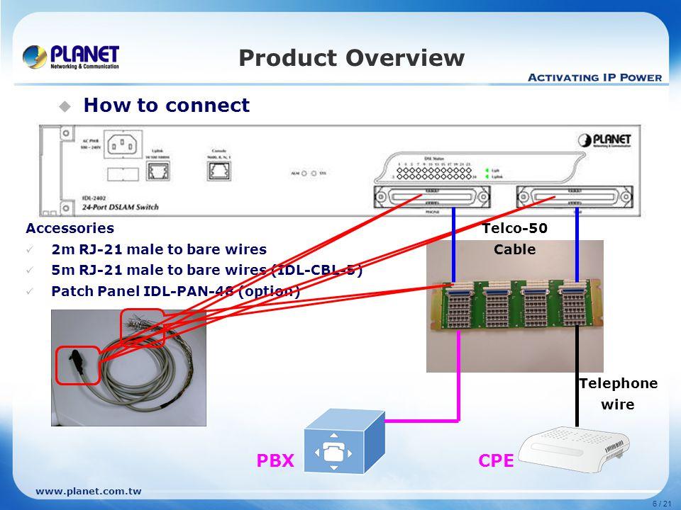 www.planet.com.tw  External Comparison: Product Comparison ModelIDL-2402Draytek VigorAccessZhone 4229-A3-530 Outlook Hardware Suscriber Interfaces 24-Port Uplink Interfaces 1 x 1000Base-T 1 x 1000Base-LX/SX1 x 1000Base-T Management Interfaces 1 x RS-232 Console 1 x 100Base-Tx 1 x RJ-45 Console 1 x RS-232 Console DSL & POTS Interfaces 2 x TELCO-50 Built-in Splitter Yes Maximum Distance 5.6 km 5.6 Km Dimension (W x D x H) 432 x 275 x 66 mm440 x 280 x 44 mm440 x 300 x 44 mm Power 100~240 VAC, 1.7A, 50~60 Hz 100~240 VAC-48 VDC Regulatory Compliance FCC, CE