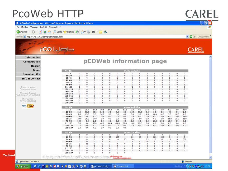 Technology & Evolution PcoWeb HTTP